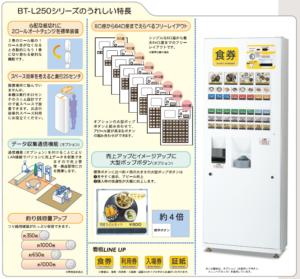 BT-L250のカタログ画像